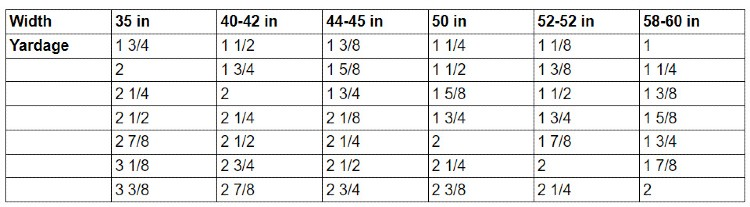Fabric Width Conversion Chart 2