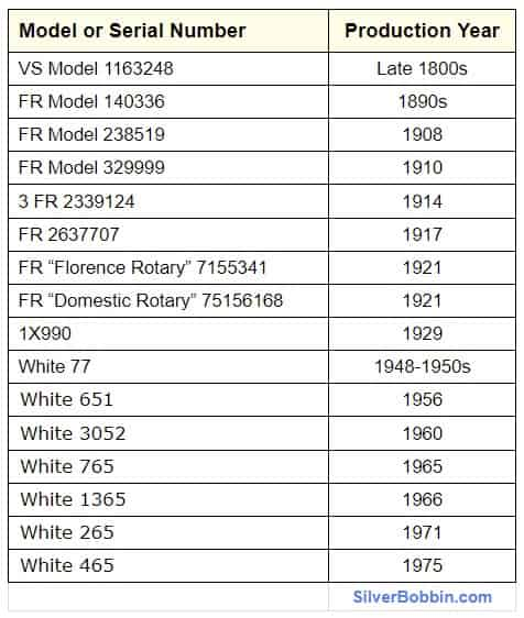 White Sewing Machine Models by Year